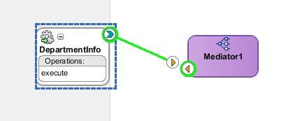 Connect Web Service