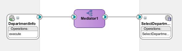 Mediator Connected