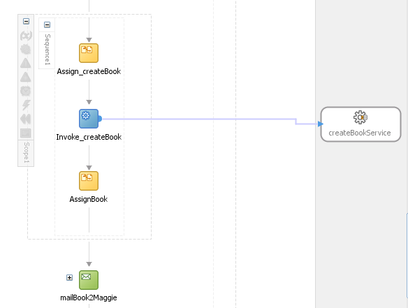 Sending an email with attachment from Oracle BPEL - AMIS Oracle and