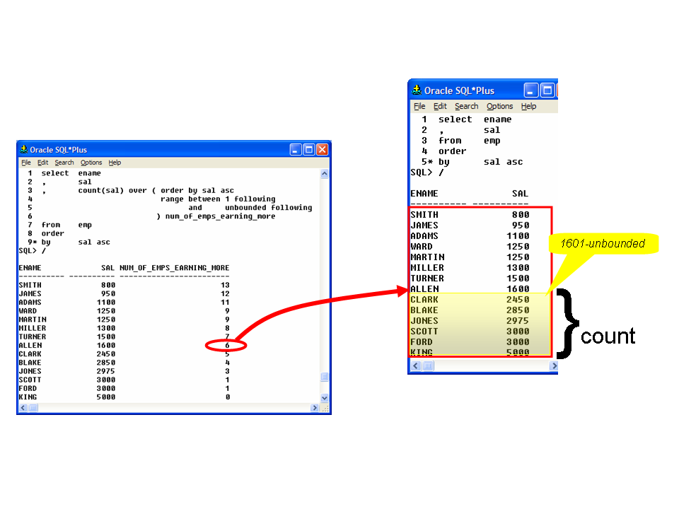 Analytical SQL Functions - theory and examples - Part 2 on