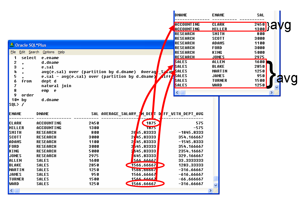 Analytical SQL Functions - theory and examples - Part 1 on