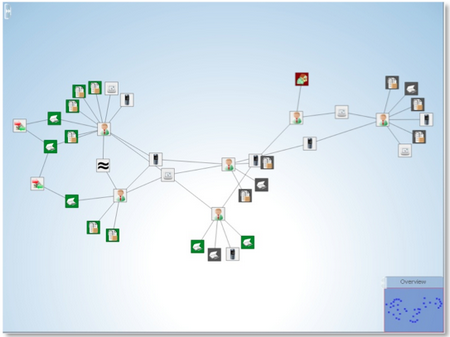 An example of the new network DVT.