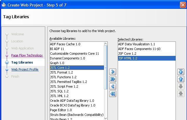 Accessing Google Calendar From Oracle Adf Application