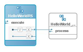 Hello World ESB System using Browse Target
