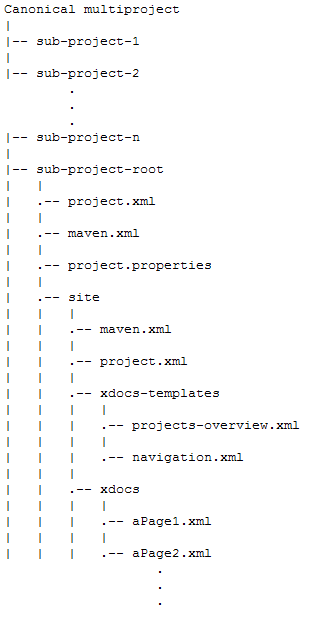 Multi-project with root dir on same level as subprojects
