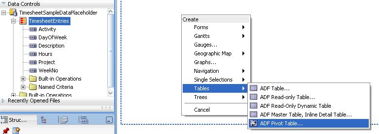 ADF 11g RichFaces - A closer look at the Pivot Table Data