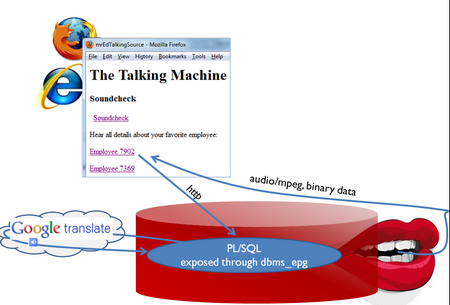 talkingDatabase2