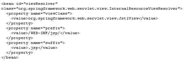AMIS goes Spring - AMIS Oracle and Java Blog